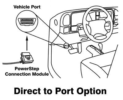 ampdirecttoportoption_1296_detail duramax 4wd wiring diagram duramax find image about wiring,Wiring Schematics For Duramax