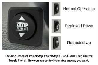 AMP Research Controller ( STA )