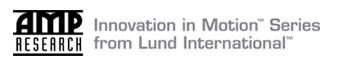 Lund International Innovation In Motion